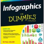 infographics for dummies by justin beegel