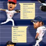history of the mlb closer