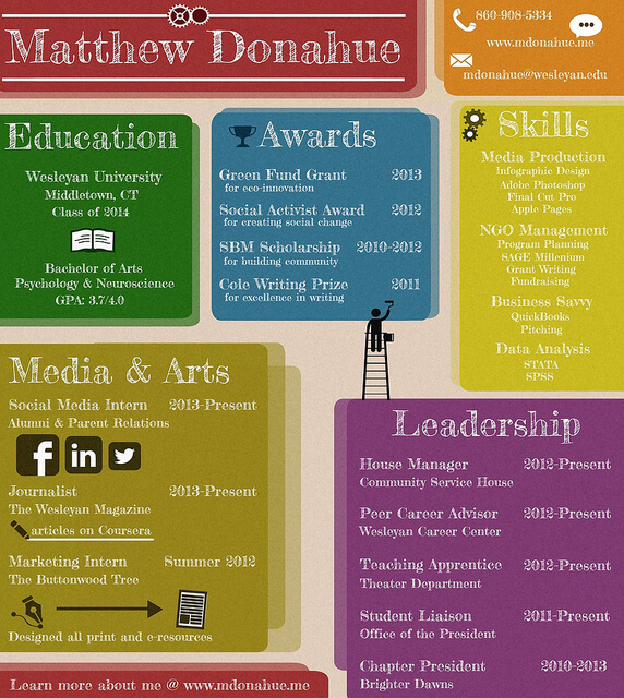 colorful example infographic resume