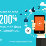 videos increase shareability