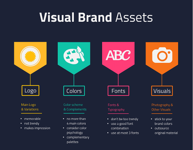 improve visual marketing