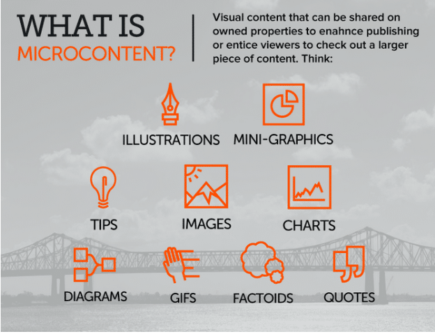 use micro content for content distribution strategy